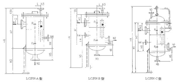 非金属滤芯精细过滤器LCJFN型 (1)、纤维烧结滤芯精细过滤器LCJFN-A型 LCJFN-A 型精细过滤器,其滤件采用LCFN-A纤维烧结滤芯,具有处理量大,使用寿命长、过滤精度高等优点。用于液体过滤,过滤精度1~125m。 LCJFN-A型精细过滤器主要应用实例 天然气开采的胺脱硫加工流程中贫胺、富胺过滤; 原油开采中,工业污水过滤、注水过滤; 石油精炼的轻质燃油加工流程中,如石脑油、轻烃油、柴油、汽油、急冷水等过滤; 化工生产的工厂进水、工艺水、树脂、溶剂过滤。 (2)、线缠绕式滤芯精细